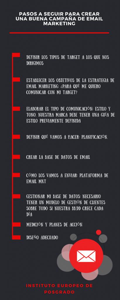 infografia estrategia de email marketing