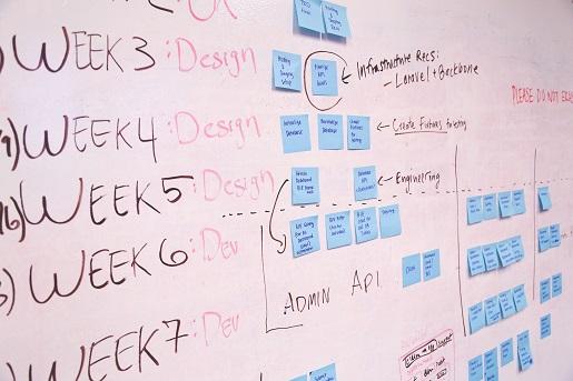 gestion beneficios proyectos